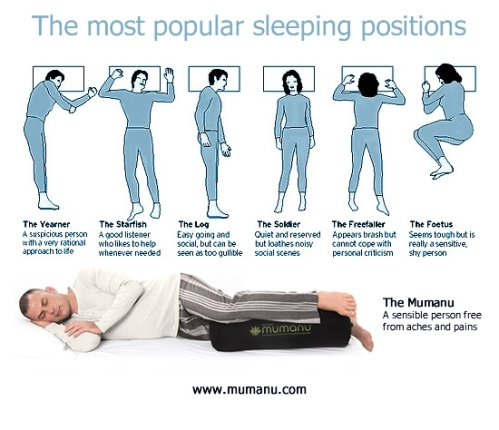 Sleep Position Personality 301 Moved Permanently